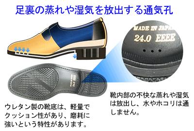 通気底 説明 シークレットシューズの革靴本舗